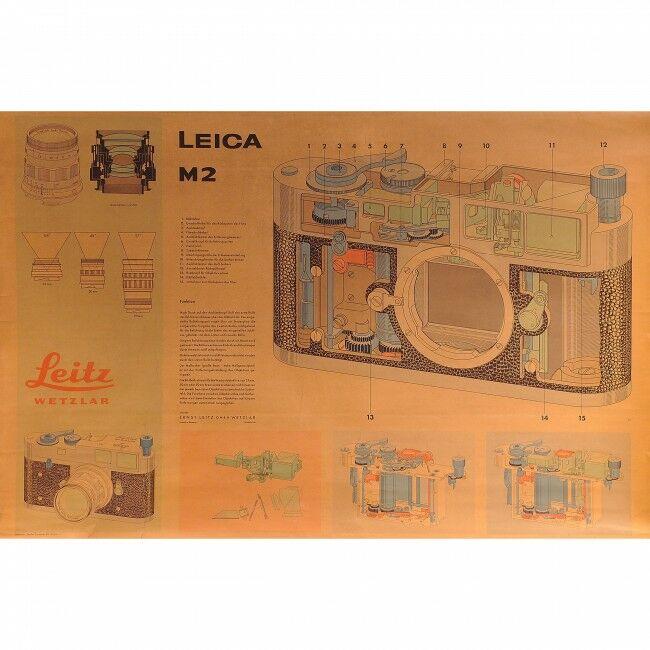 "Leica M2 ""Cutaway"" Poster"